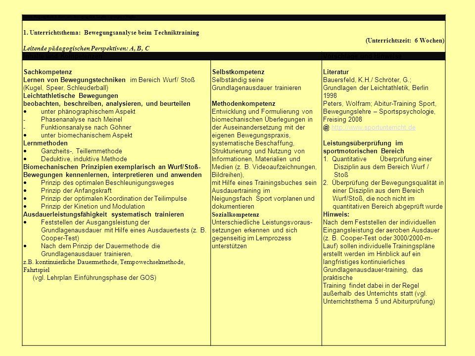 1. Unterrichtsthema: Bewegungsanalyse beim Techniktraining