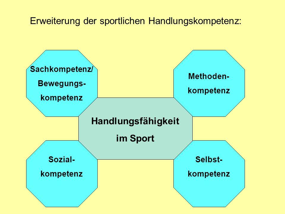 Erweiterung der sportlichen Handlungskompetenz: