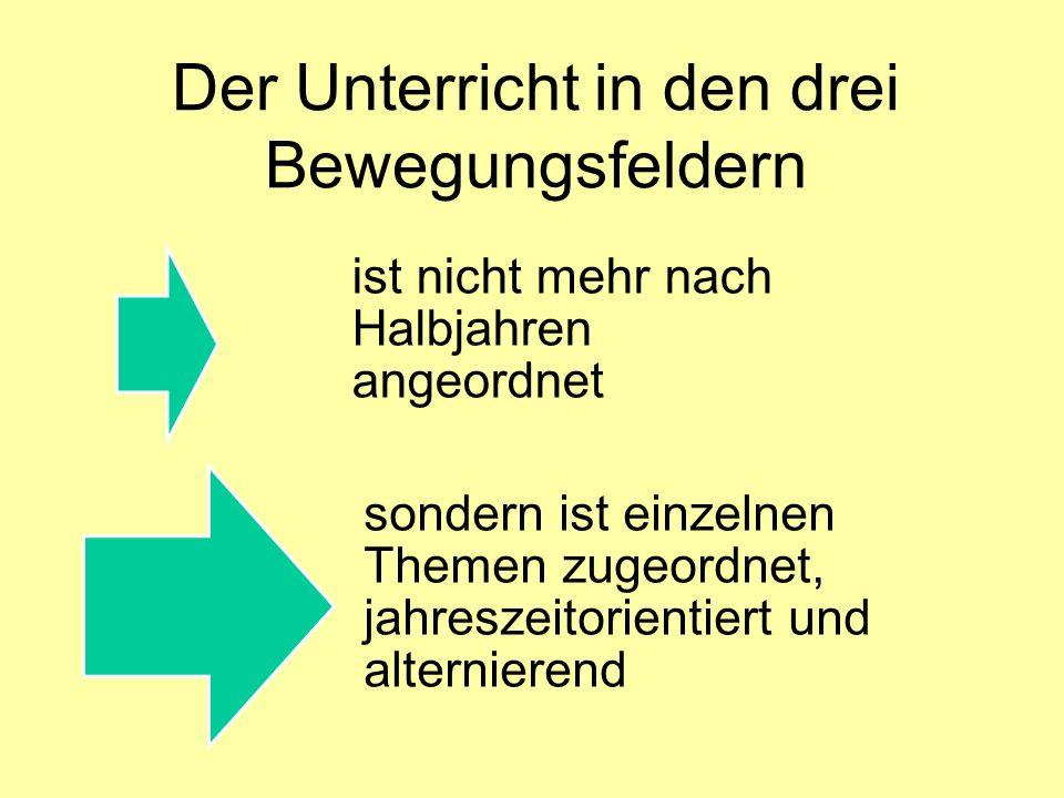 Der Unterricht in den drei Bewegungsfeldern