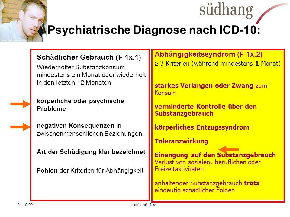 Psychiatrische Diagnose nach ICD-10: