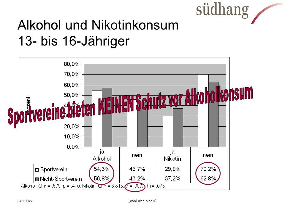 Alkohol und Nikotinkonsum 13- bis 16-Jähriger