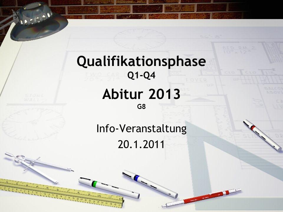 Qualifikationsphase Q1-Q4 Abitur 2013 G8