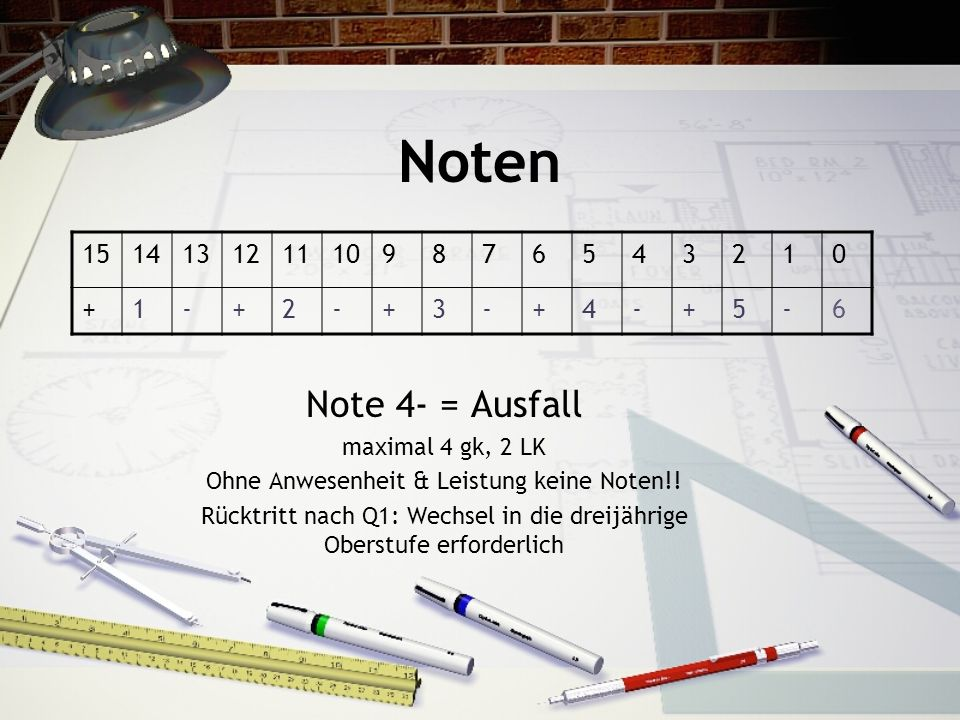 Noten Note 4- = Ausfall 15 14 13 12 11 10 9 8 7 6 5 4 3 2 1 + -