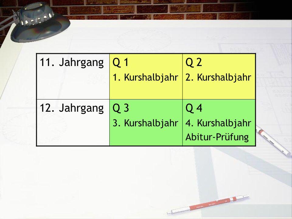 11. Jahrgang Q 1 Q 2 12. Jahrgang Q 3 Q 4 1. Kurshalbjahr