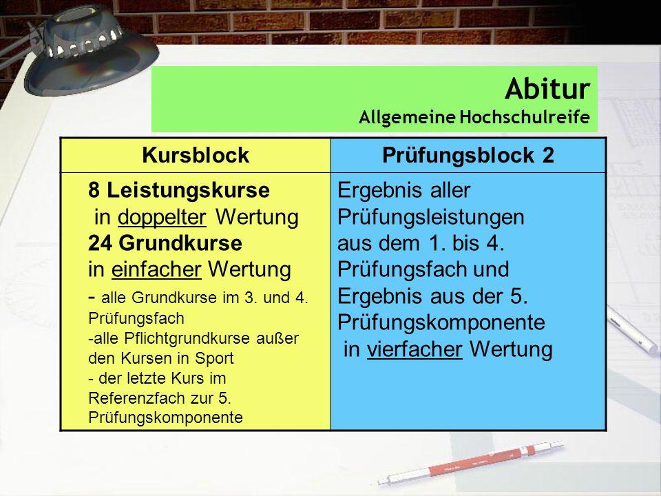Abitur Allgemeine Hochschulreife