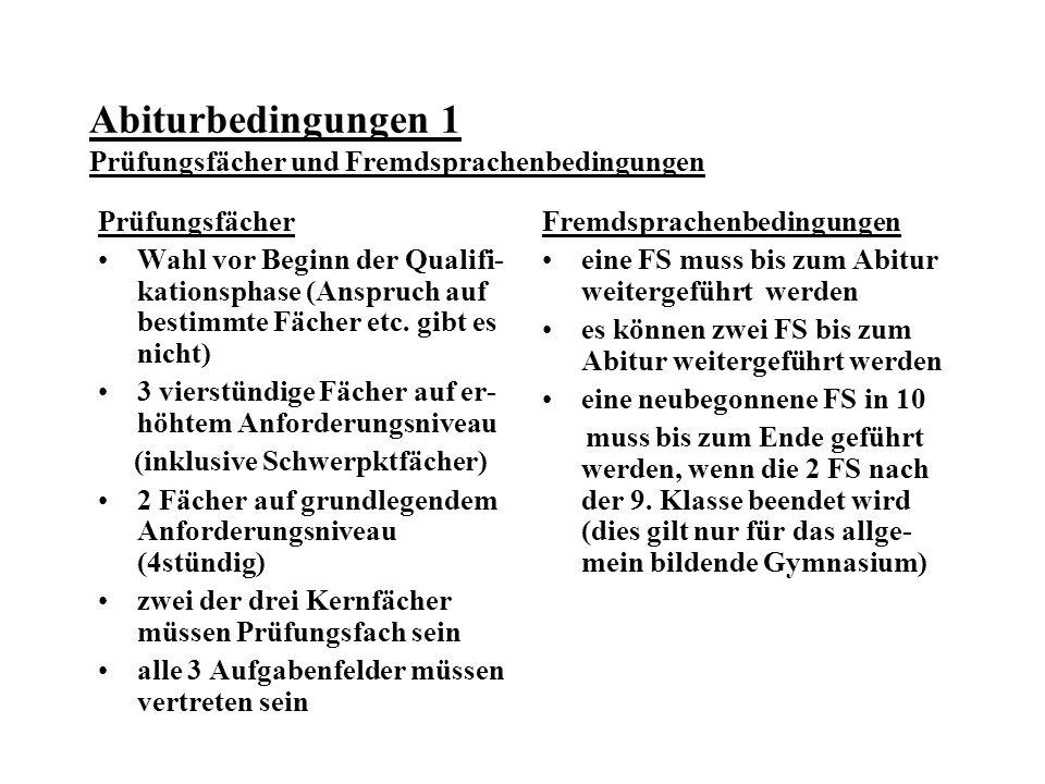 Abiturbedingungen 1 Prüfungsfächer und Fremdsprachenbedingungen