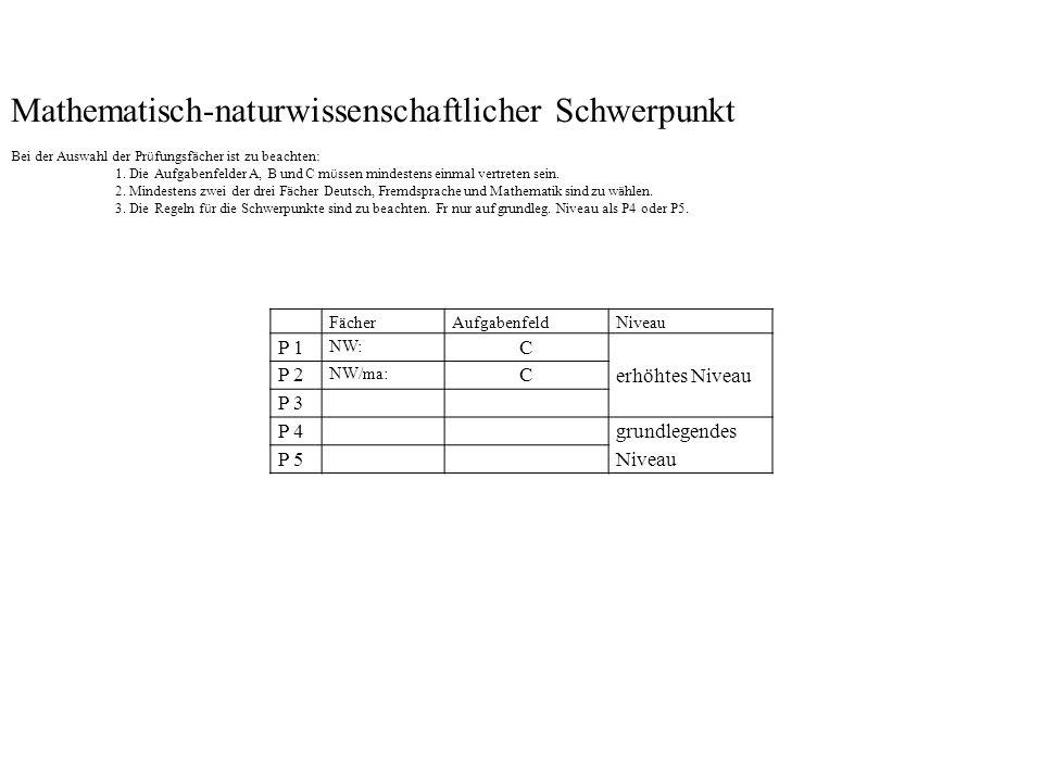 Mathematisch-naturwissenschaftlicher Schwerpunkt Bei der Auswahl der Prüfungsfächer ist zu beachten: 1. Die Aufgabenfelder A, B und C müssen mindestens einmal vertreten sein. 2. Mindestens zwei der drei Fächer Deutsch, Fremdsprache und Mathematik sind zu wählen. 3. Die Regeln für die Schwerpunkte sind zu beachten. Fr nur auf grundleg. Niveau als P4 oder P5.