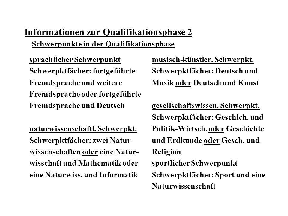 Informationen zur Qualifikationsphase 2 Schwerpunkte in der Qualifikationsphase