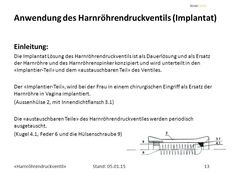 Anwendung des Harnröhrendruckventils (Implantat)