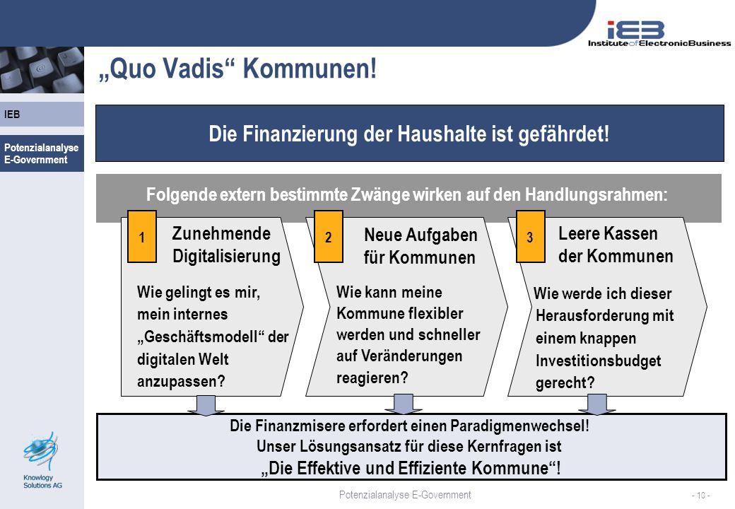 """""""Quo Vadis Kommunen! Die Finanzierung der Haushalte ist gefährdet!"""