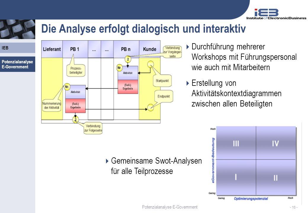 Die Analyse erfolgt dialogisch und interaktiv
