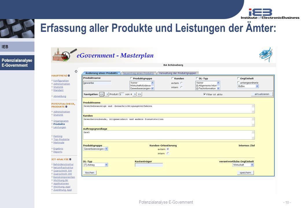 Erfassung aller Produkte und Leistungen der Ämter: