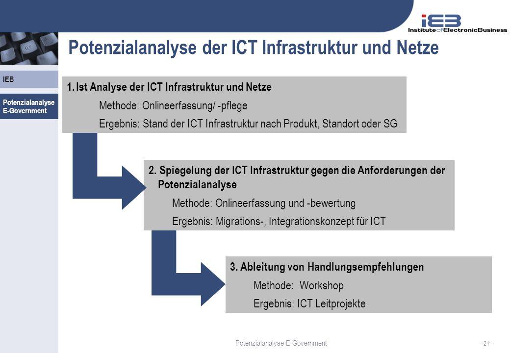 Potenzialanalyse der ICT Infrastruktur und Netze