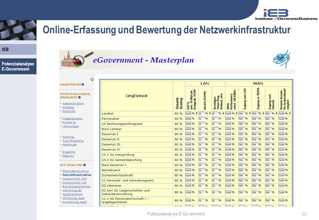 Online-Erfassung und Bewertung der Netzwerkinfrastruktur