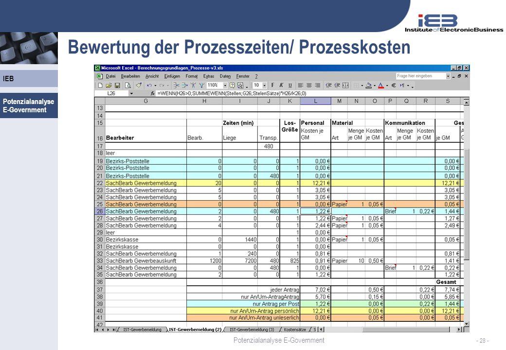Bewertung der Prozesszeiten/ Prozesskosten