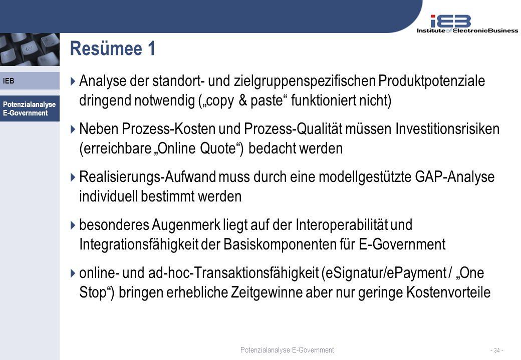 """Resümee 1 Analyse der standort- und zielgruppenspezifischen Produktpotenziale dringend notwendig (""""copy & paste funktioniert nicht)"""