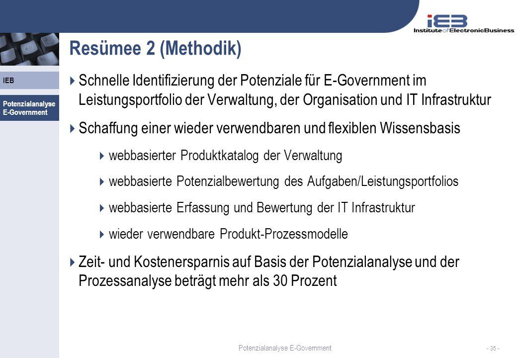 Resümee 2 (Methodik)