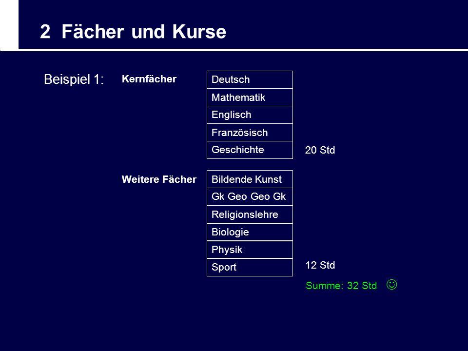 2 Fächer und Kurse Summe: 32 Std  Beispiel 1: Kernfächer Deutsch