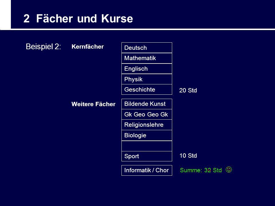 2 Fächer und Kurse Summe: 32 Std  Beispiel 2: Kernfächer Deutsch