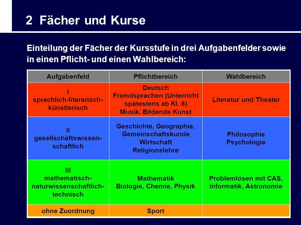 2 Fächer und KurseEinteilung der Fächer der Kursstufe in drei Aufgabenfelder sowie in einen Pflicht- und einen Wahlbereich: