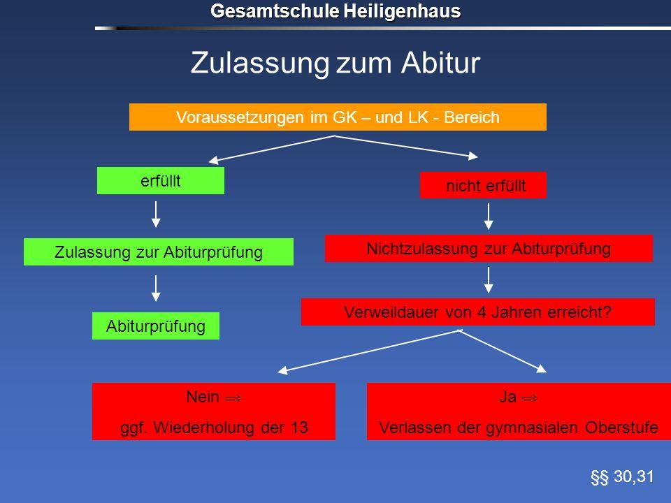 Zulassung zum Abitur Voraussetzungen im GK – und LK - Bereich