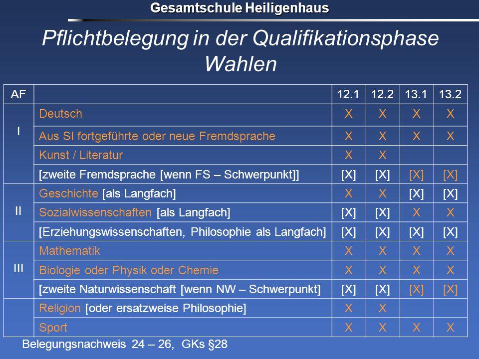 Pflichtbelegung in der Qualifikationsphase Wahlen
