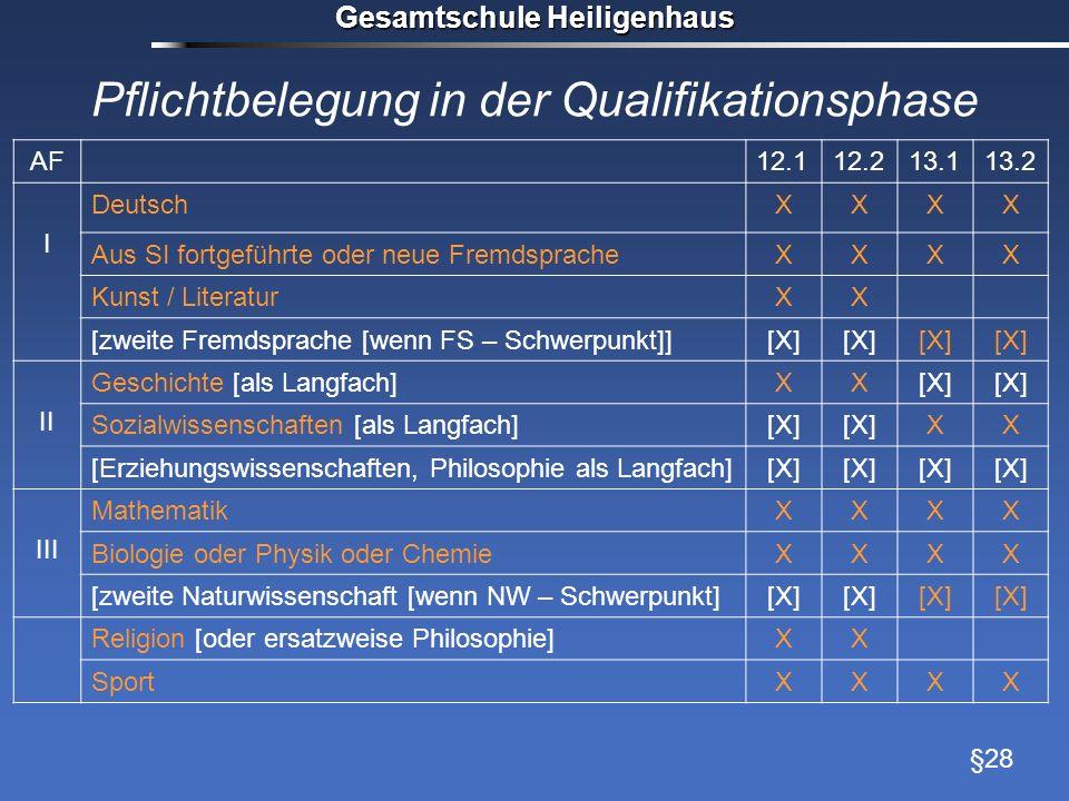 Pflichtbelegung in der Qualifikationsphase