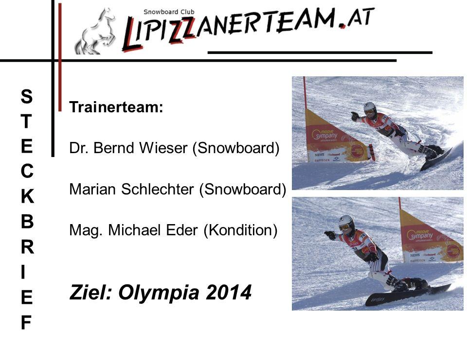 Ziel: Olympia 2014 STECKBRIEF Trainerteam: