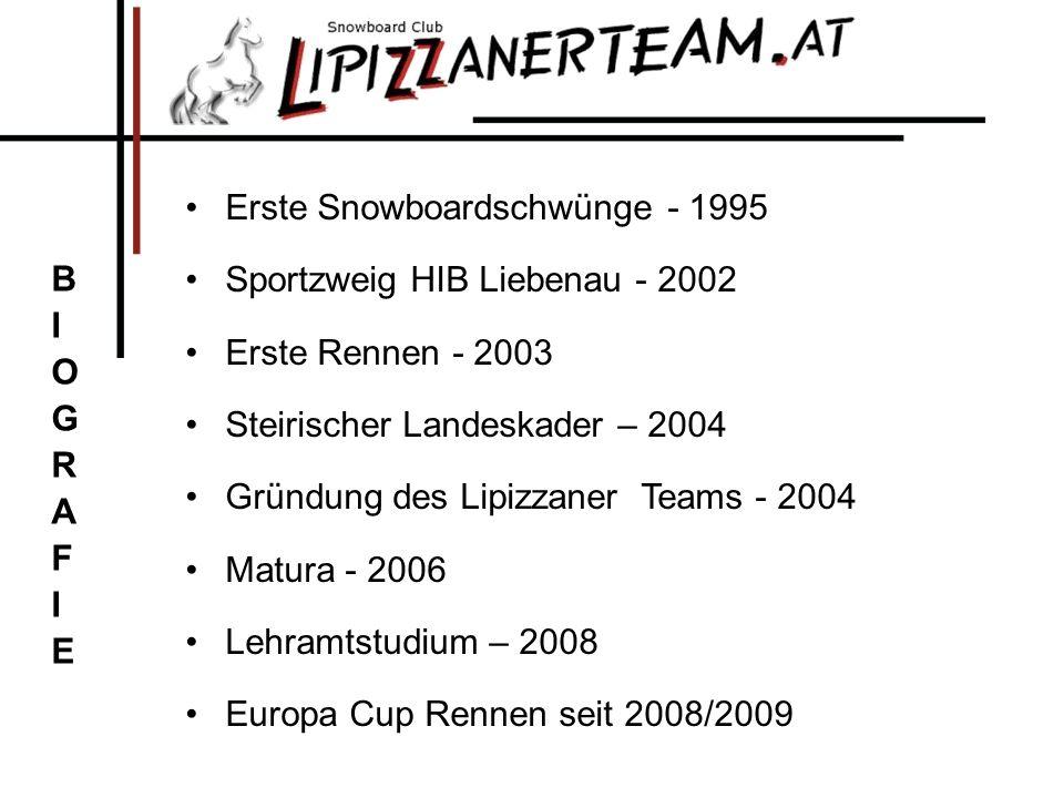 Erste Snowboardschwünge - 1995