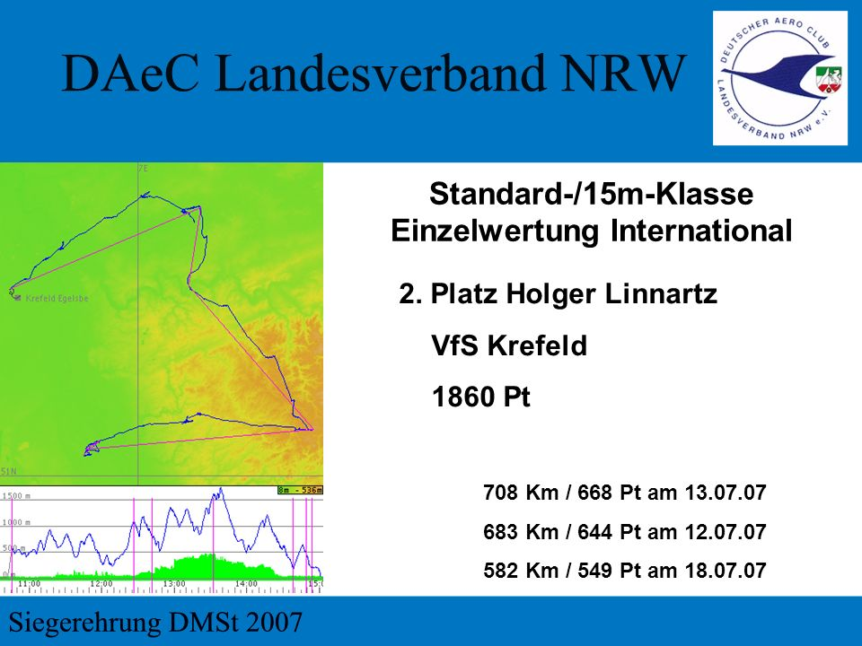 Standard-/15m-Klasse Einzelwertung International