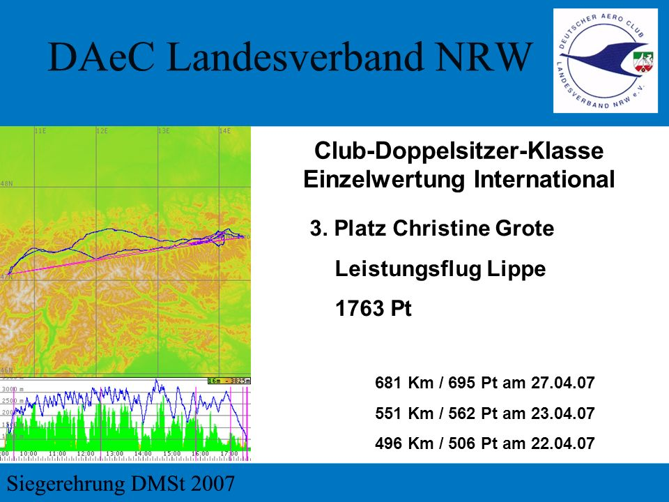 Club-Doppelsitzer-Klasse Einzelwertung International