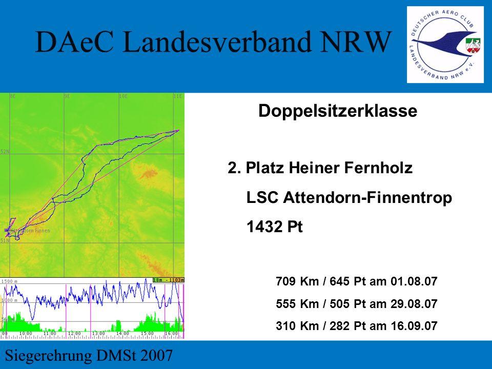 Doppelsitzerklasse 2. Platz Heiner Fernholz LSC Attendorn-Finnentrop