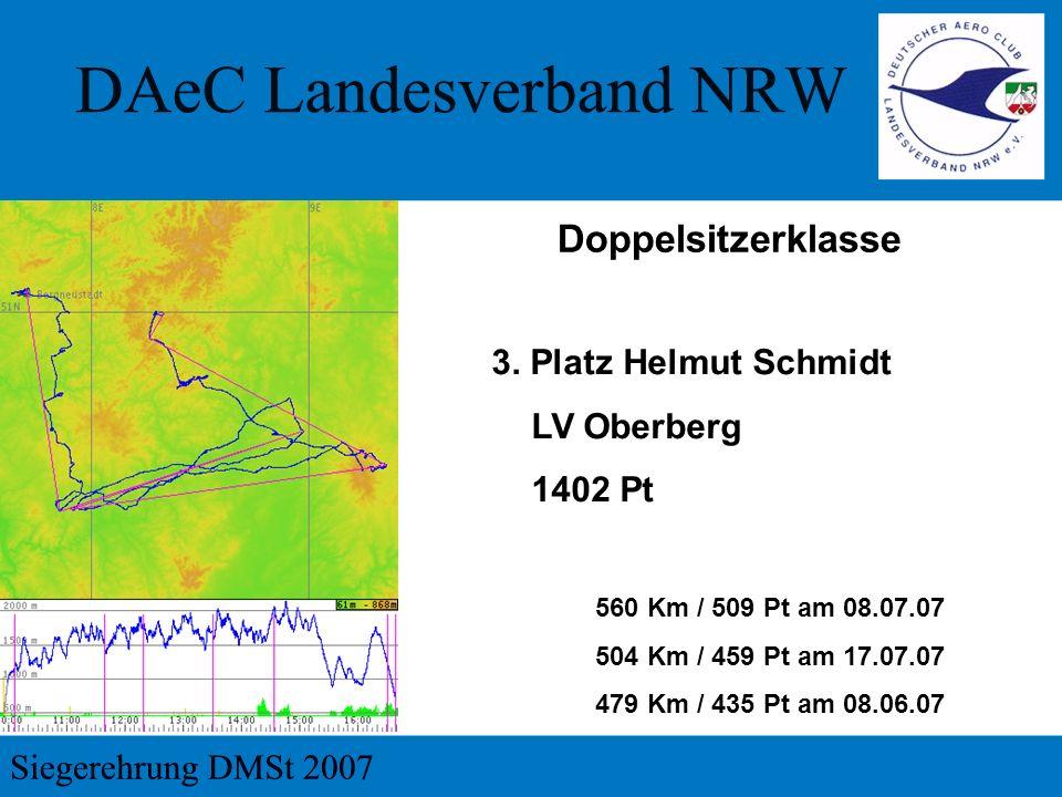 Doppelsitzerklasse 3. Platz Helmut Schmidt LV Oberberg 1402 Pt