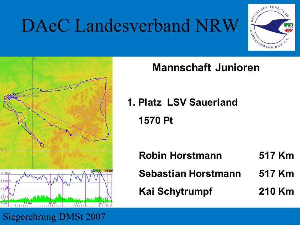 Mannschaft Junioren Platz LSV Sauerland 1570 Pt Robin Horstmann 517 Km