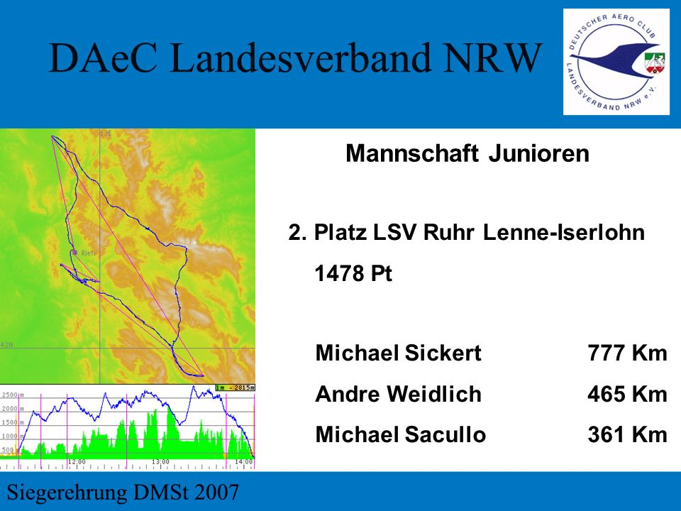 Mannschaft Junioren Platz LSV Ruhr Lenne-Iserlohn 1478 Pt