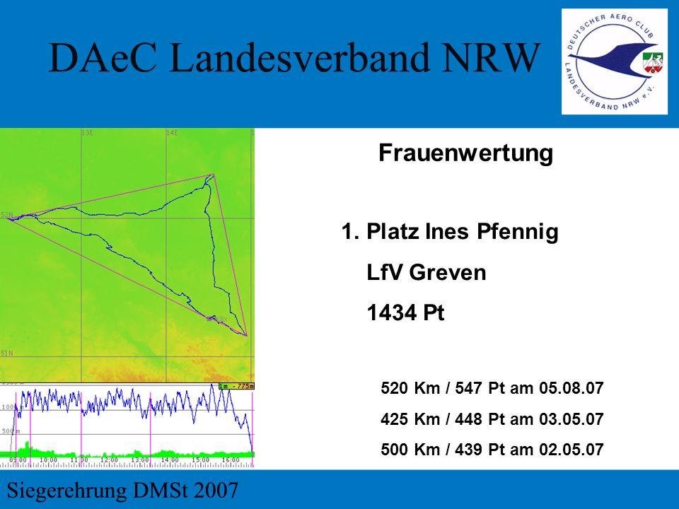 Frauenwertung Platz Ines Pfennig LfV Greven 1434 Pt