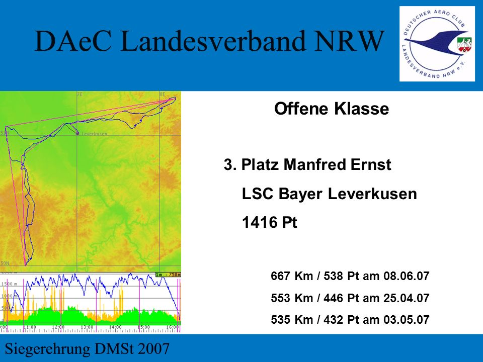 Offene Klasse 3. Platz Manfred Ernst LSC Bayer Leverkusen 1416 Pt