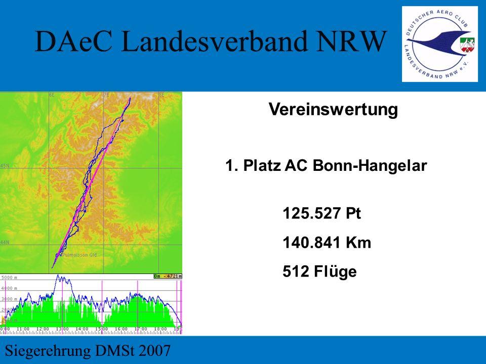 Vereinswertung Platz AC Bonn-Hangelar 125.527 Pt 140.841 Km 512 Flüge