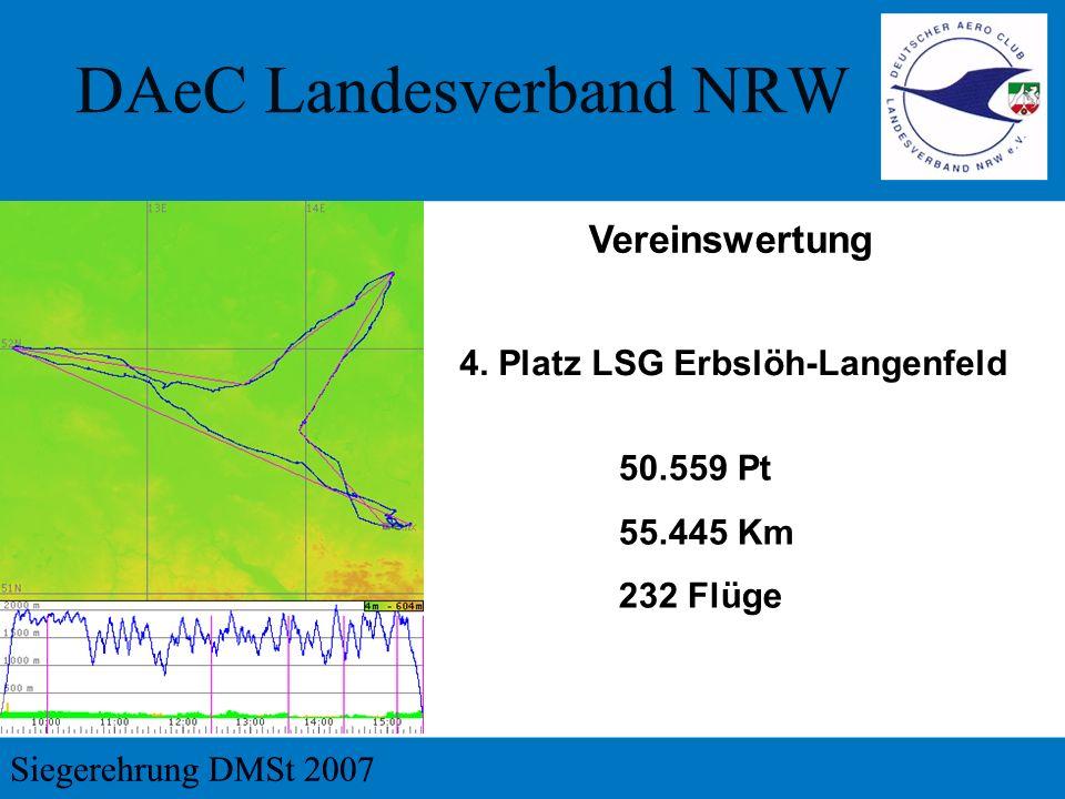 Vereinswertung 4. Platz LSG Erbslöh-Langenfeld 50.559 Pt 55.445 Km