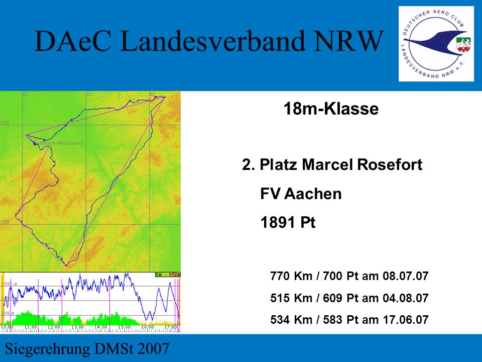 18m-Klasse 2. Platz Marcel Rosefort FV Aachen 1891 Pt