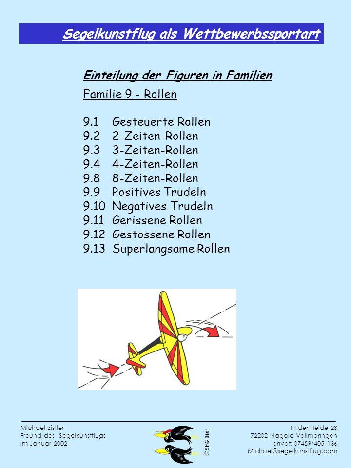 Segelkunstflug als Wettbewerbssportart