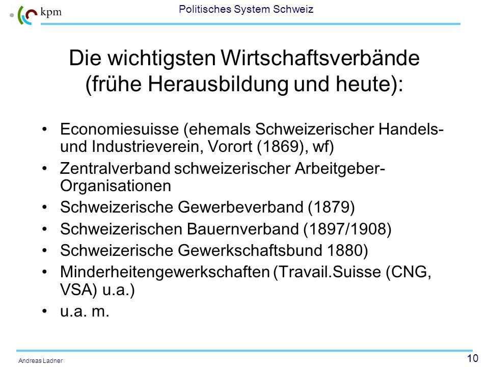 Die wichtigsten Wirtschaftsverbände (frühe Herausbildung und heute):