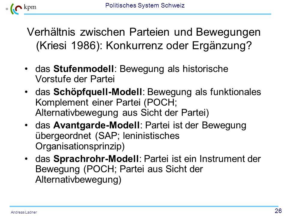 Verhältnis zwischen Parteien und Bewegungen (Kriesi 1986): Konkurrenz oder Ergänzung