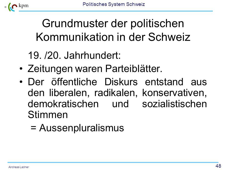Grundmuster der politischen Kommunikation in der Schweiz
