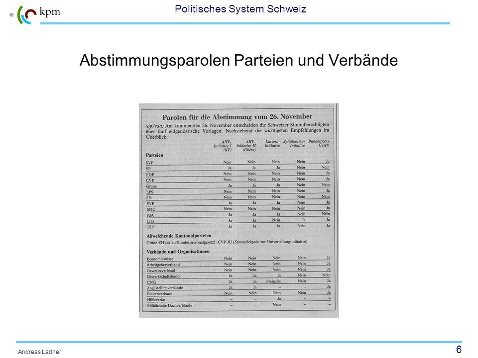 Abstimmungsparolen Parteien und Verbände
