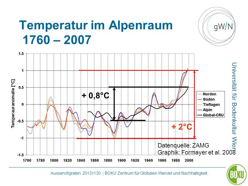 Temperatur im Alpenraum 1760 – 2007