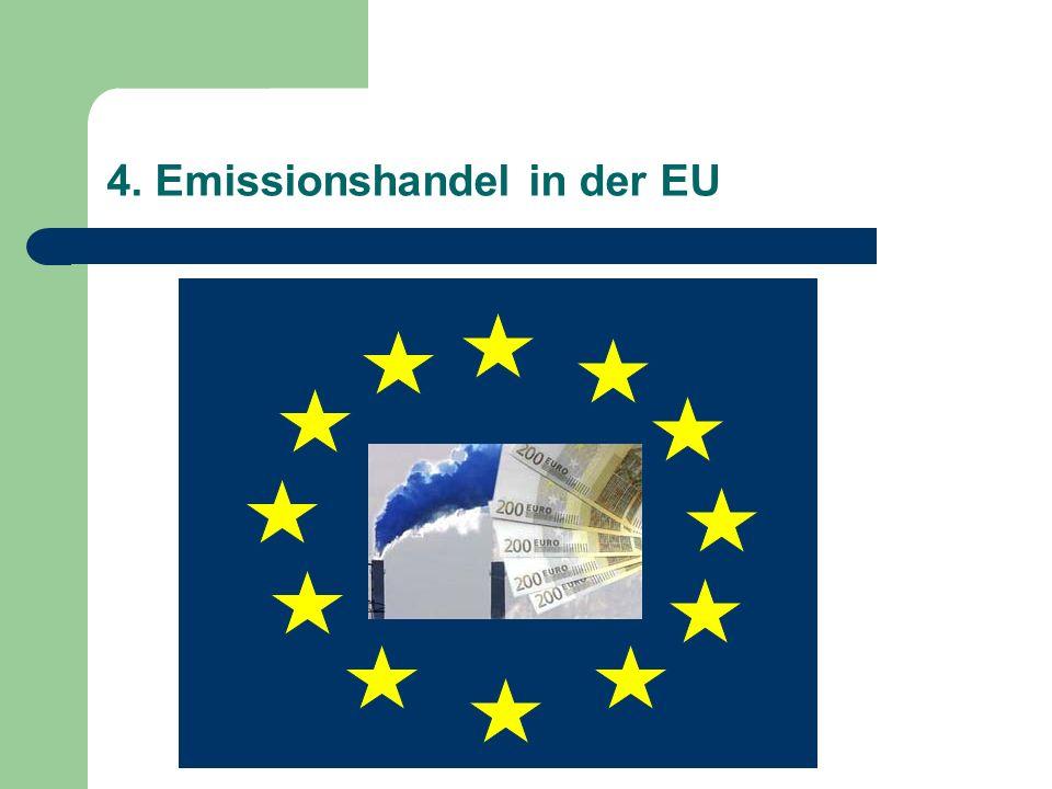4. Emissionshandel in der EU