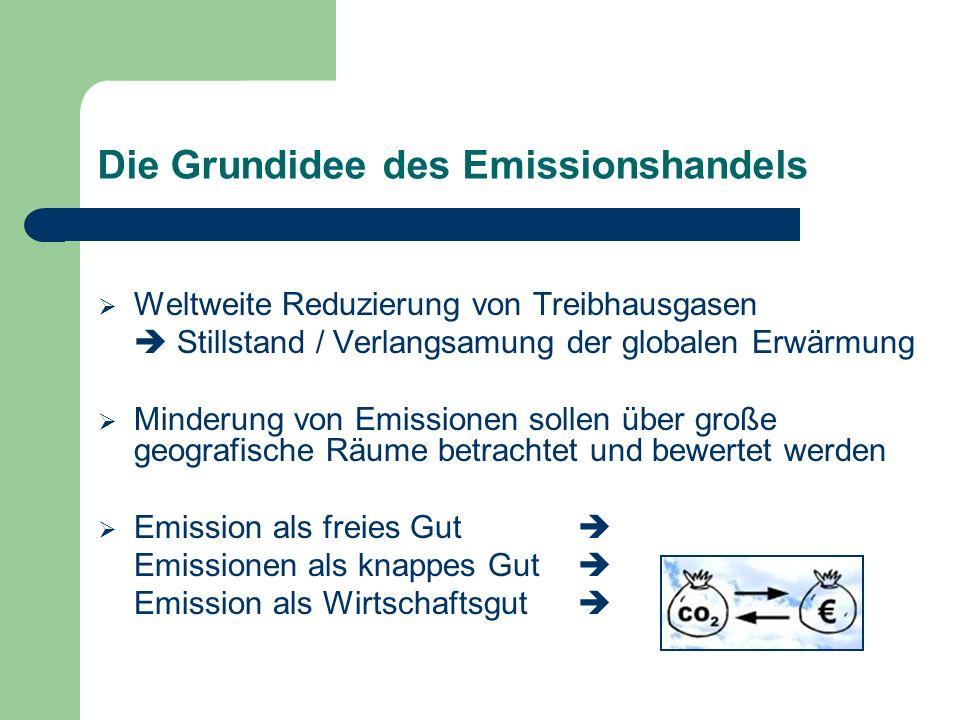 Die Grundidee des Emissionshandels