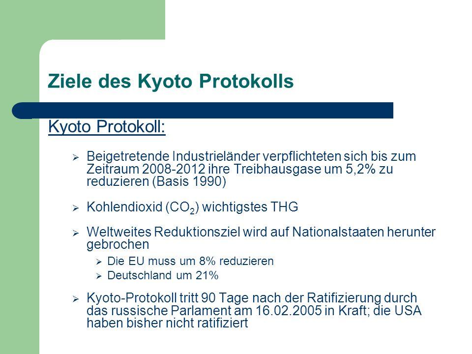 Ziele des Kyoto Protokolls