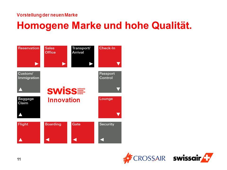 Vorstellung der neuen Marke Homogene Marke und hohe Qualität.